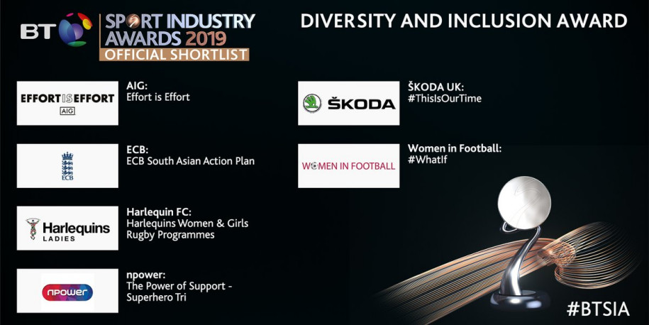 #WhatIf campaign shortlisted for BT Sport Industry award